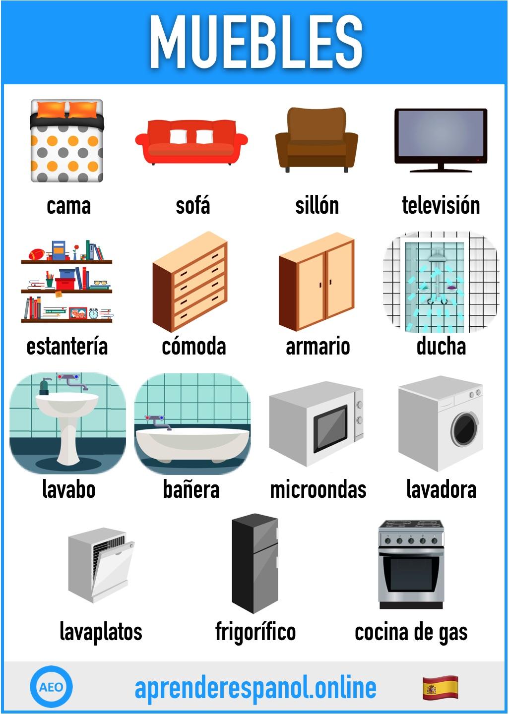 Las partes de la casa en espa ol vocabulario aprender for Pagina para disenar muebles online
