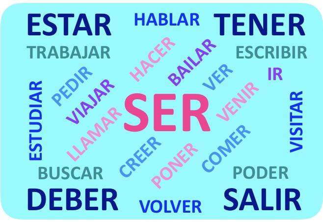 verbos - Aprender español