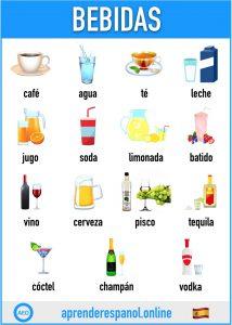bebidas en español - aprender español online - vocabulario de las bebidas en español