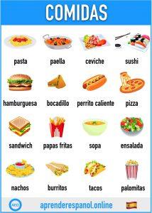 comidas en español - aprender español online - vocabulario de las comidas en español