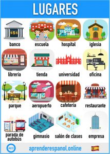 lugares en español - aprender español online - vocabulario de los lugares en español