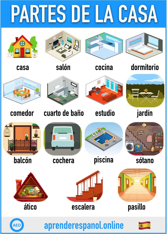 partes de la casa en español - aprender español online - vocabulario de las partes de la casa en español
