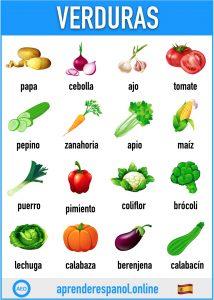 verduras en español - aprender español online - vocabulario de las verduras en español