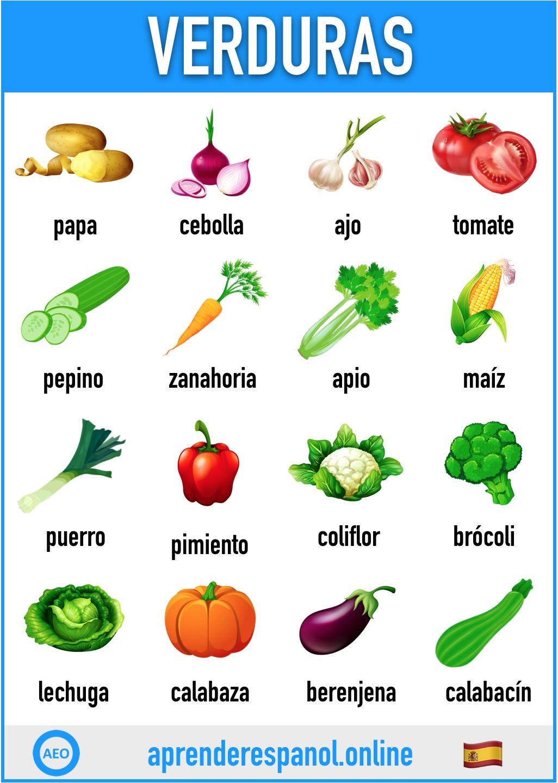 verduras en español - aprender español online - vocabulario de las verduras en español - vegetables in spanish - vocabulary of vegetables in spanish