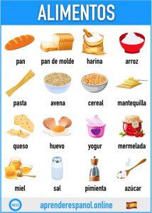 alimentos en español - aprender español online - vocabulario de los alimentos en español