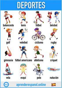 deportes en español - aprender español online - vocabulario de los deportes en español