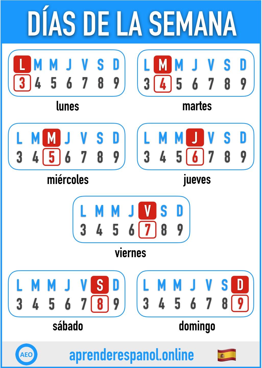 días en español - aprender español online - vocabulario de los días en español