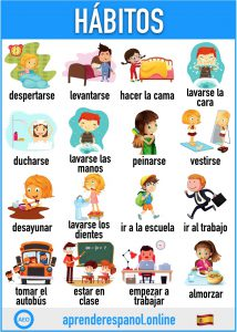 hábitos en español - aprender español online - vocabulario de los hábitos en español